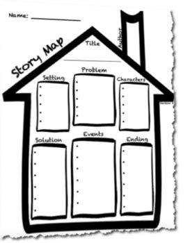 5 Paragraph Essay Graphic Organizer - k12northstarorg